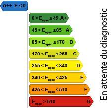 classe energetique